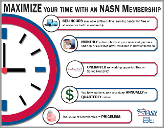 Maximize Your Time with an NASN Membership