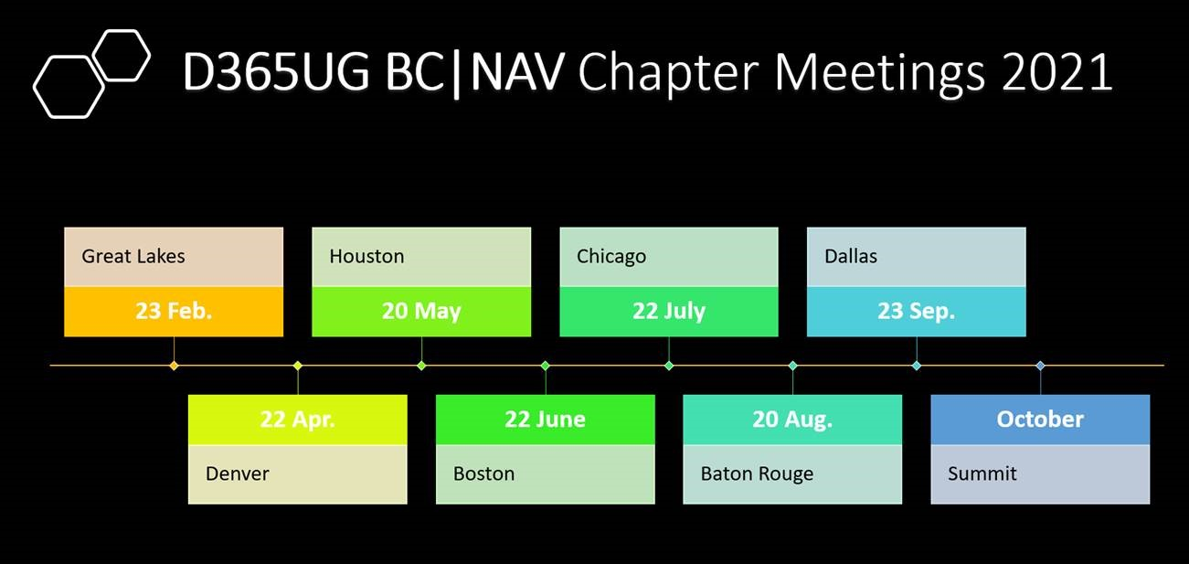 Global Chapter Meeting Dates