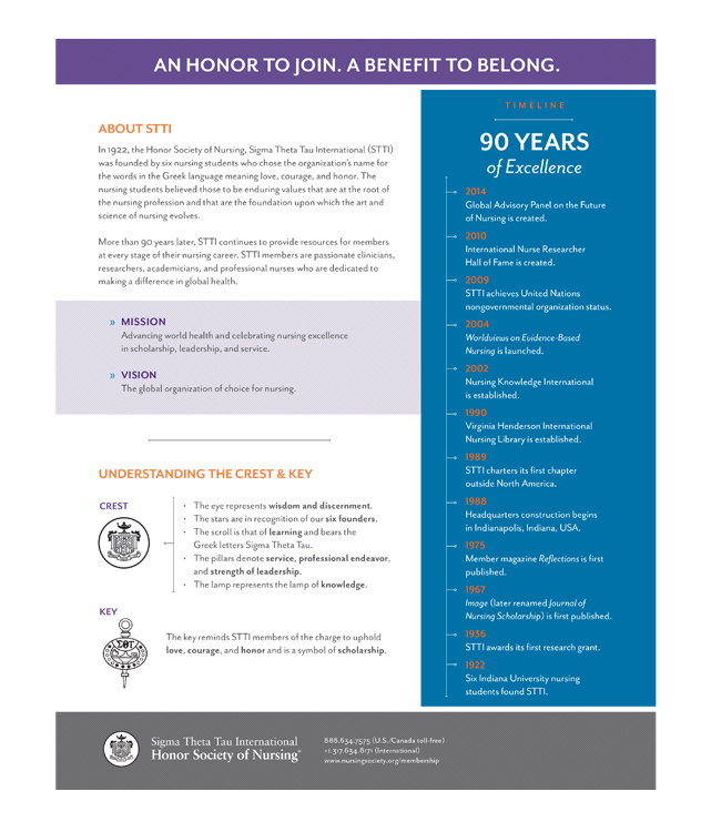 Chapter Induction Materials From Stti The Circle