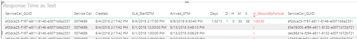 Response Time only working hours | Power BI Exchange