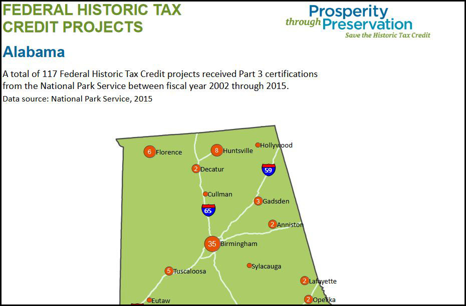 New resources for tax credit advocacy blueprint for tax reform is new resources for tax credit advocacy malvernweather Image collections