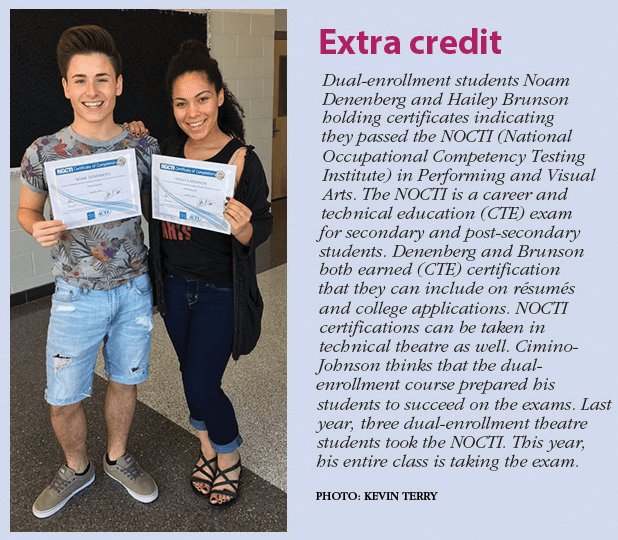 Extra credit. Dual-enrollment students Noam Denenberg and Hailey Brunson holding certificates indicating they passed the NOCTI (National Occupational Competency Testing Institute) in Performing and Visual Arts. The NOCTI is a career and technical education (CTE) exam for secondary and post-secondary students. Denenberg and Brunson both earned (CTE) certification that they can include on résumés and college applications. NOCTI certifications can be taken in technical theatre as well. Cimino- Johnson thinks that the dual-enrollment course prepared his students to succeed on the exams. Last year, three dual-enrollment theatre students took the NOCTI. This year, his entire class is taking the exam. Photo: Kevin Terry.