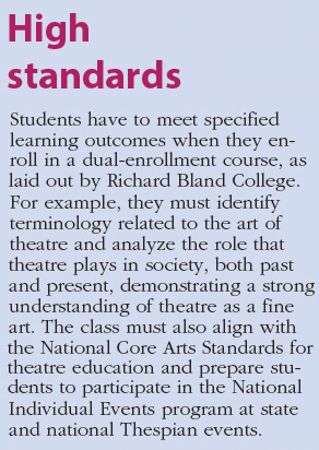High standards. Students have to meet specified learning outcomes when they enroll in a dual-enrollment course, as laid out by Richard Bland College. For example, they must identify terminology related to the art of theatre and analyze the role that theatre plays in society, both past and present, demonstrating a strong understanding of theatre as a fine art. The class must also align with the National Core Arts Standards for theatre education and prepare students to participate in the National Individual Events program at state and national Thespian events.