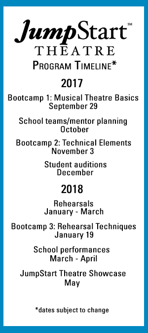 JumpStart Theatre program timeline, 2017-2018. Dates subject to change.