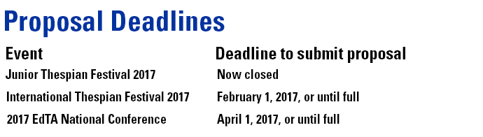 Proposal Deadlines. Junior Thespian Festival 2017: Now closed. International Thespian Festival 2017: February 1, 2017, or until full. 2017 EdTA National Conference: April 1, 2017, or until full.