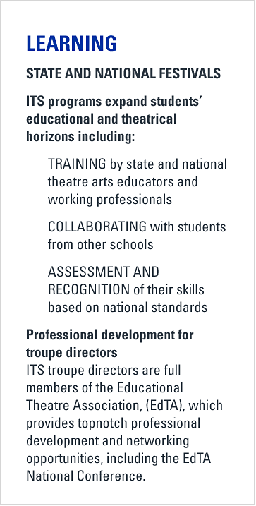 Learning. State and national festivals. ITS programs expand students' educational and theatrical horizons including: Training by state and national theatre arts educators and working professionals; Collaborating with students from other schools; Assessment and recognition of their skills based on national standards. Professional development for troupe directors. ITS troupe directors are full members of the Educational Theatre Association (EdTA), which provides topnotch professional development and networking opportunities, including the EdTA National Conference.