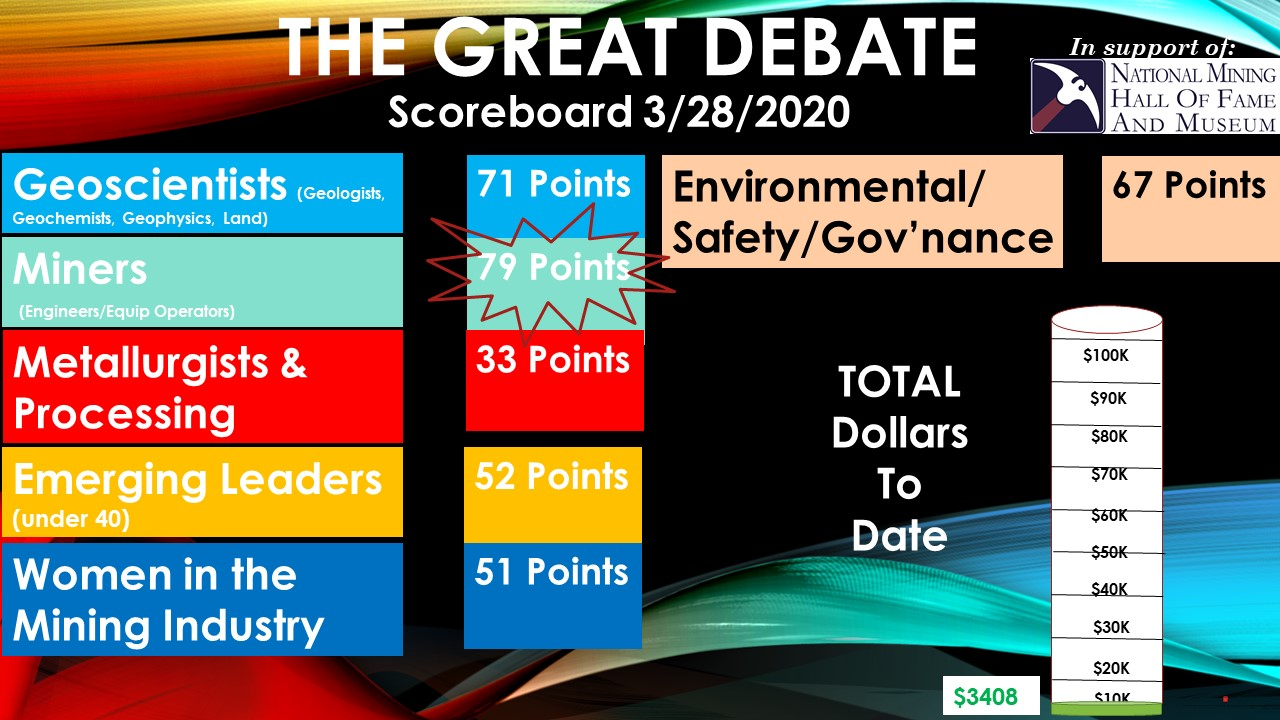 The Great Debate Scoreboard 032820.jpg