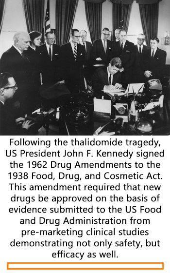 President John F. Kennedy is seated at a table surrounded by men in suits and one woman as he signs the 1962 Drug Amendments to the 1938 Food, Drug, and Cosmetic Act.