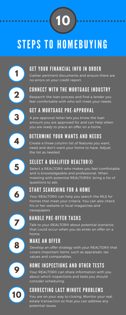 10 steps to homebuying