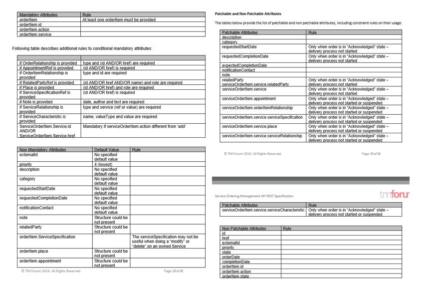 TMF641-v18-mandatory-patchable-attributes