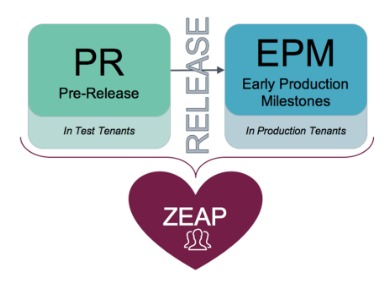 What is ZEAP_